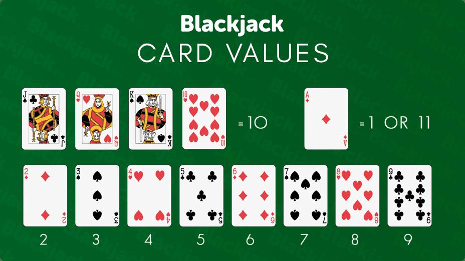 Cara Dan Trik Bermain Blackjack Dengan Mudah Agar Menang 1