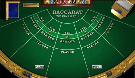 baccarat sudah familiar semenjak abad 50-an pada casino